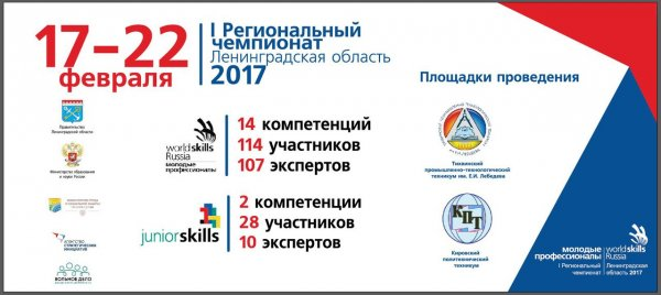 Региональный чемпионат JuniorSkills